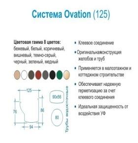 Система LG28 Ovation