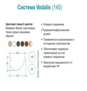 Система LG29 Vodalis
